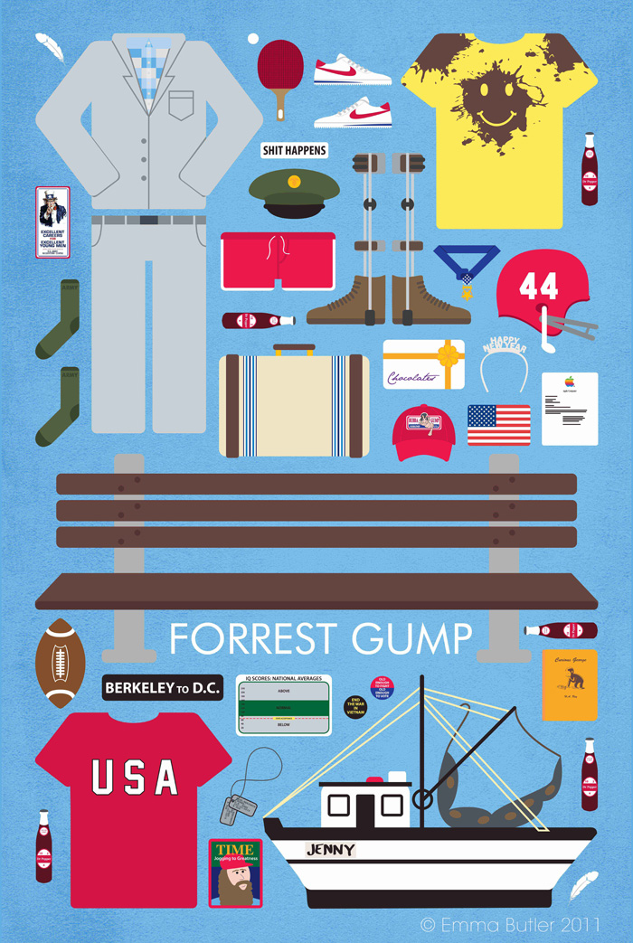 symbolism in forrest gump What are symbols in forrest gump the main motif of the forrest gump film is destiny throughout the movie,  forrest gump's mother is a foil to his character.