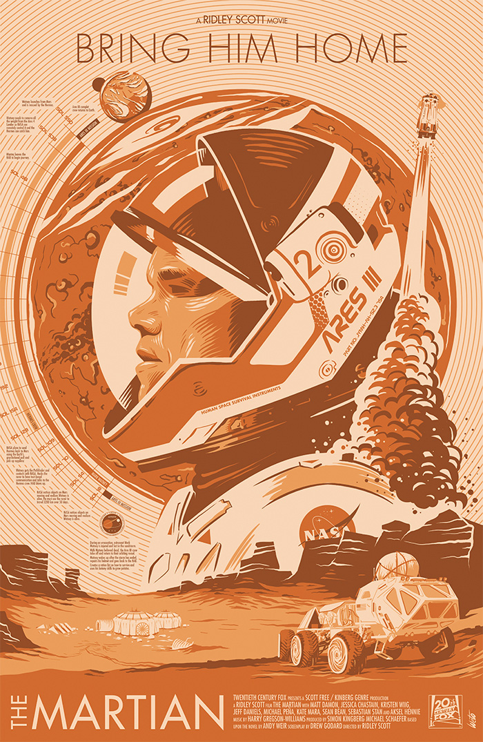 The Martian Archives Home Of The Alternative Movie Poster