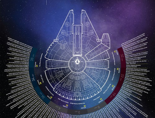 STAR WARS Rebel Alliance: by Eamonn Foy